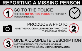How to report a missing person