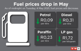 Slight drop in petrol price for May