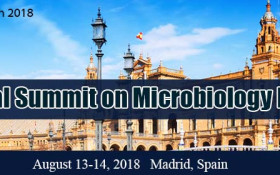 7th Global Summit on Microbiology Research