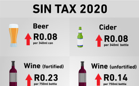 This is what sin taxes will cost you in 2020