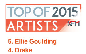 Top Artists of 2015