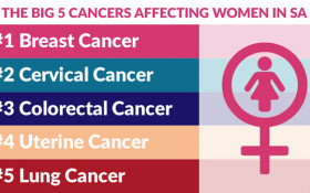 Early warning signs of breast cancer #BreastCancerAwarenessMonth