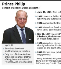 Fit for a Queen: Profile of Prince Philip