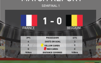 France make is to #WorldCup final