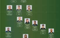 Where are the 2007 Rugby World Cup champion Boks now?