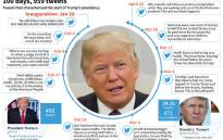 Ten tweets from Donald Trump since he took office in January as president of the United States.