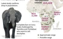 Graphic showing the estimated regional breakdown for African elephant populations.