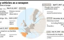 Major terror attacks in Europe using vehicles as a weapon. Picture: AFP