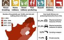 Statistician-General of South Africa Dr Pali Lehohla released the Victim of crime survey on Tuesday.  The survey provides information on crime trends and households perceptions on safety and law enforcement.