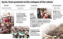 Chronology of the Syrian conflict from protests in March 2011 to the collapse of rebel groups in Eastern Ghouta in March 2018.