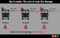 Three trains have been torched in Cape Town in the space of a month.