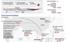 Graphic on the search for the missing flight MH370.