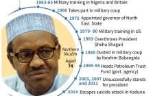 Profile of Nigerian President Mohammadu Buhari. Picture: AFP.