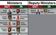 Cabinet reshuffle