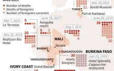 Major terror attacks on foreign business people or tourists in Africa since 2015. Picture: AFP