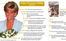 Timeline of Diana, Princess of Wales, who died following a car accident in Paris 20 years ago. Picture: AFP