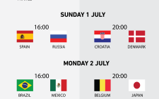 The confirmed teams that have booked their places in the round of 16 at the FIFA #WorldCup in Russia
