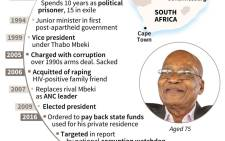 Profile of South African President Jacob Zuma, who is facing calls to step down.