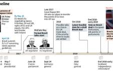 Timeline of the Brexit process from March 2017 to March 2019.
