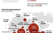 This infographic charts the number of internally-displaced people in Africa. Picture: AFP.