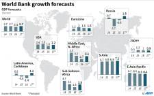 Map showing World Bank estimates for growth by region and selected major economies, according to a report released on Tuesday.