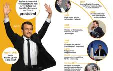 Profile of Emmanuel Macron, president-elect of France.