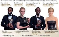 The Bafta Awards 2014. Picture: AFP