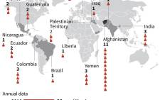 An infographic shows the number of journalists killed worldwide in 2018. Picture: AFP
