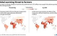 Maps showing the impact of climate change on food security around the world.