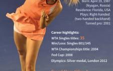 Factfile on tennis player Maria Sharapova.