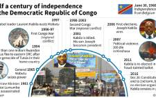 Chronology of events in what is now the Democratic Republic of Congo since independence half a century ago.