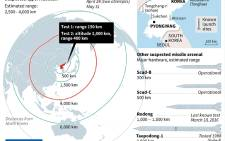 Graphic on North Korea's suspected missile arsenal.