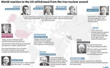 World map with reaction to US President Donald Trump's decison to withdraw from the Iranian nuclear deal. Picture: AFP