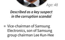 Graphic on Samsung heir Lee Jae-Yong, who was arrested Friday as part of a probe into corruption and influence peddling that caused South Korean president Park Geun-Hye to be impeached.