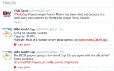 2014 World Cup Soccer Tweets