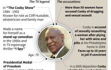Profile of African American TV legend Bill Cosby, who is due to stand trial for sexual assault Monday.  Picture: AFP