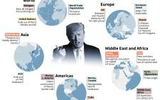 Donald Trump's world. Picture: AFP