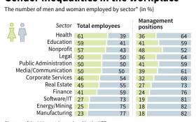 gender-inequalityjpg