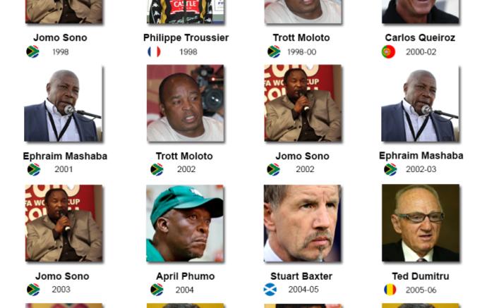 Bafana Bafana coaches since 1992 54af4199a2