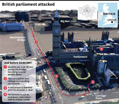 Graphic illustrating events at the British parliament in London on Wednesday.