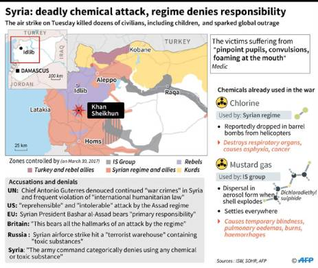 Map locating chemical attack in Syria, for which the regime is denying responsibility, and details about the chemical weapons already used in the conflict.