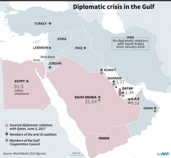A map of the Middle East showing countries which have severed diplomatic relations with Qatar. Picture: AFP