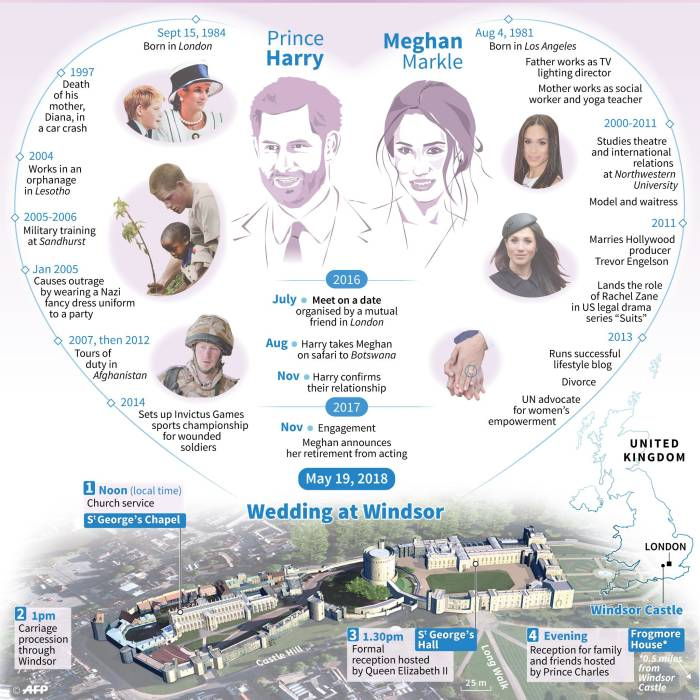 A closer look at the royal couple who will be walking down the isle at Windsor Castle on Saturday. Picture: AFP