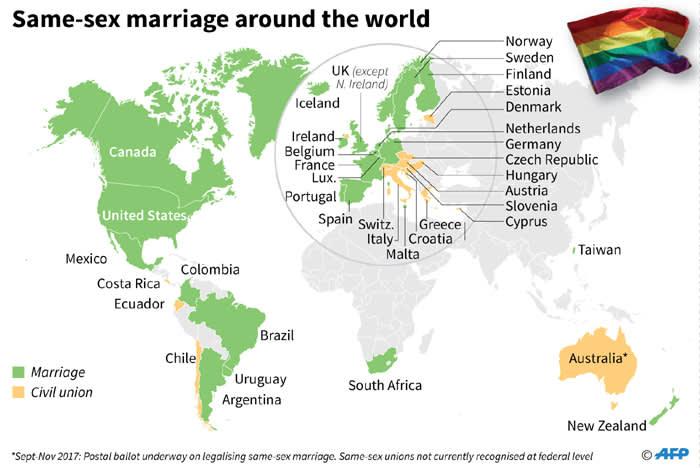 Same sex civil union australia