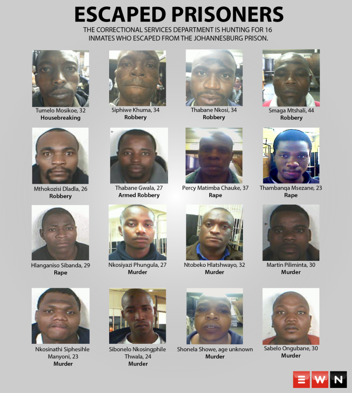 The Correctional Services Department is optimistic about its chances of recapturing 16 inmates who escaped from the Johannesburg prison. Picture: EWN