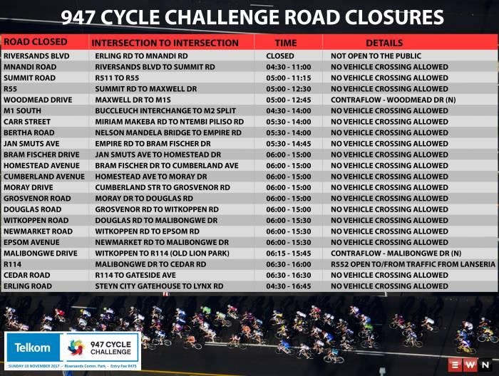 CC road closures