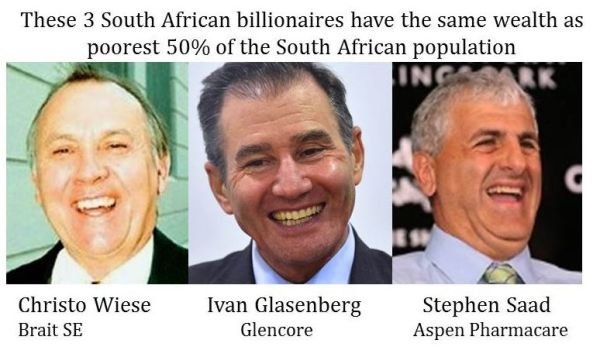 how much the richest 1 of south africans earn 3 richest south africans wealth equal to the poorest 28 million oxfam