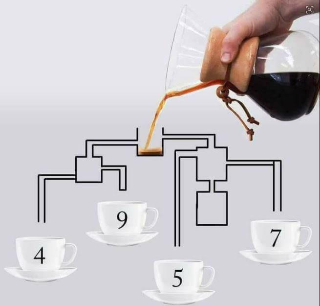 which coffee cup will fill up first