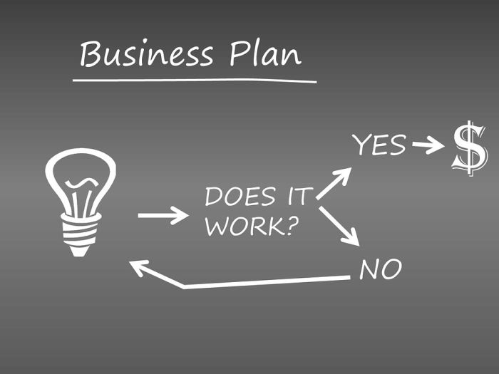 How to draw up a business plan and how to adapt it over time cheaphphosting Images