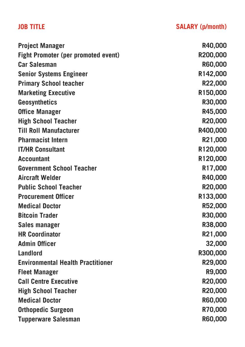 Ever wondered what salaries people earn? The 947 Breakfast ...